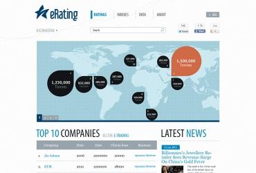 Рейтинг дизайна сайтов интернета